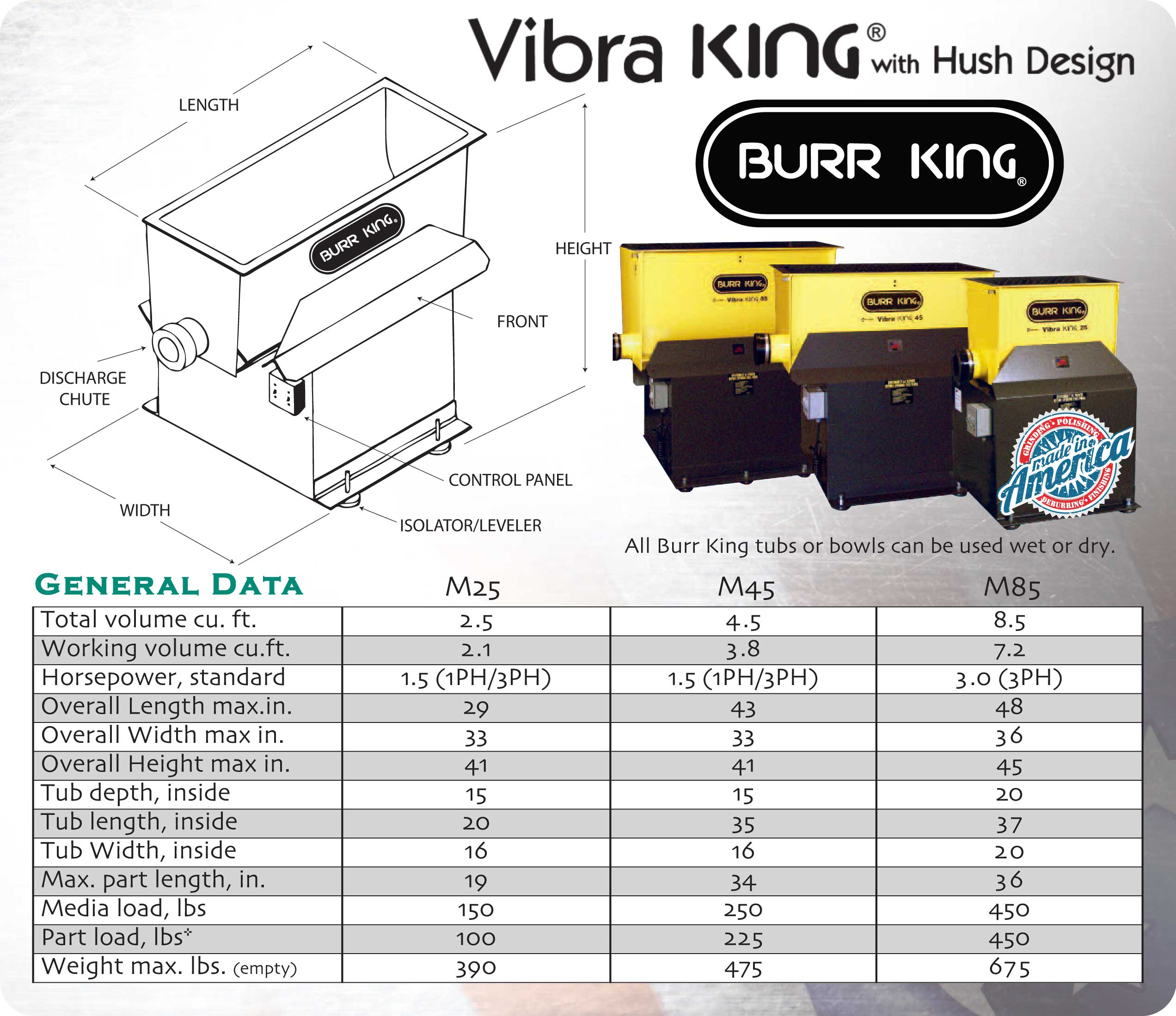 M25/M45/M85 Burr King Vibratory Specifications